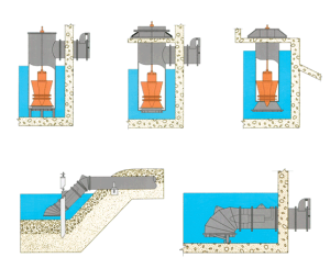submersible diagram water pump